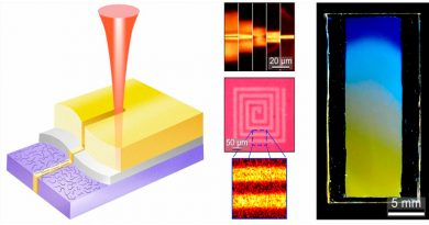 Patentan un método para diseñar dispositivos electrónicos orgánicos con gran precisión