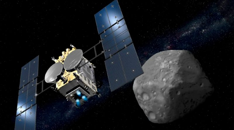 Dos asteroides, candidatos a nuevos objetivos para la sonda Hayabusa 2