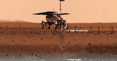 Rayos cósmicos pueden alimentar la vida bajo la superficie de Marte