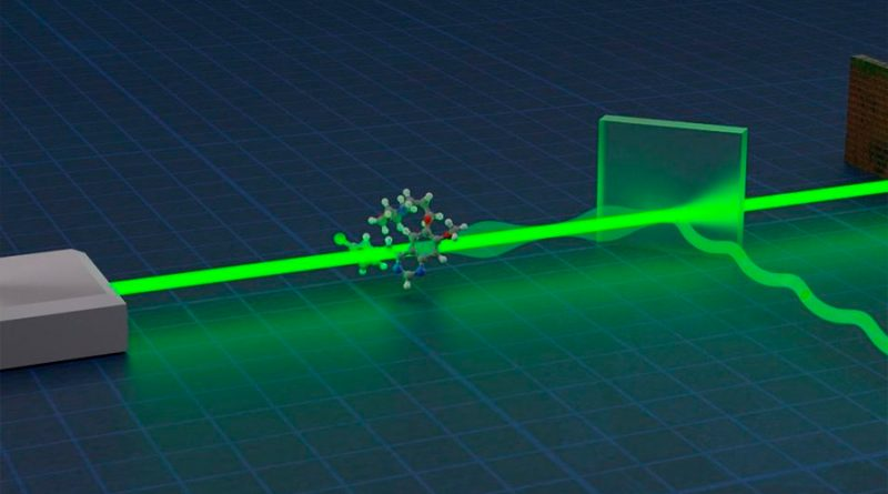 Una propiedad física cuántica se revela como el medidor definitivo