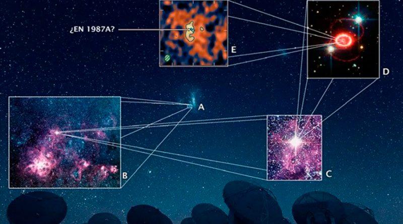 Científicos de Cardiff confirman teoría de la UNAM sobre estrella de neutrones