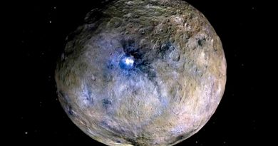 """El planeta enano Ceres podría ser """"un mundo oceánico"""""""