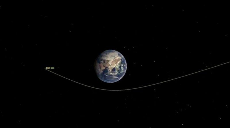 Un asteroide tamaño coche hizo el vuelo más rasante sobre la Tierra el pasado fin de semana