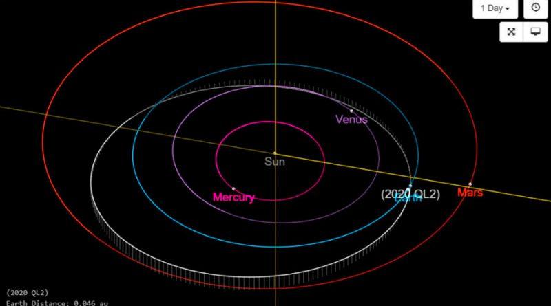 Un asteroide más grande que un campo de fútbol se ha acercado este lunes a la Tierra