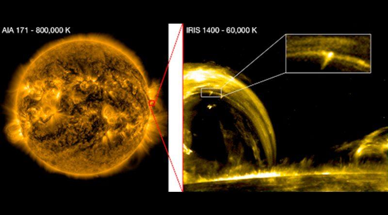 Observadas por primera vez las nanofulguraciones que esclarecen el principal misterio de sol