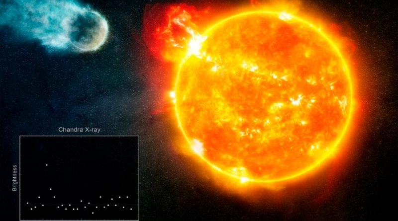 ¿Es peligrosa? Científicos revelan que la Estrella de Barnard es poco hospitalaria con la vida; es la más cercana a la Tierra