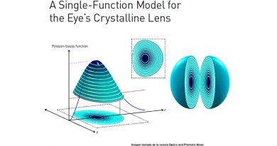 Investigación mexicana sobre el cristalino, seleccionada como una de las más importantes en el área de Óptica en 2020 a nivel mundial