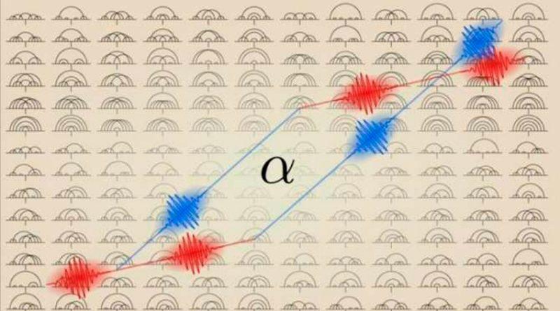 Miden con una precisión sin precedentes una constante fundamental de la física
