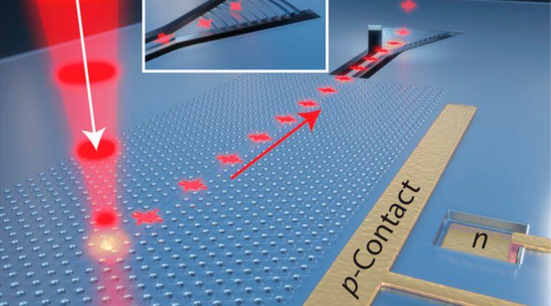 Crean chip que podría alcanzar supremacía cuántica: operaciones en segundos en lugar de miles de años
