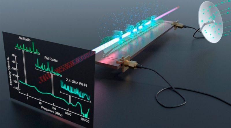 Un nuevo escáner cuántico puede rastrear cualquier señal de radio