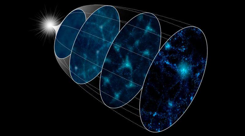 Crean 4000 universos virtuales para resolver el misterio del Big Bang
