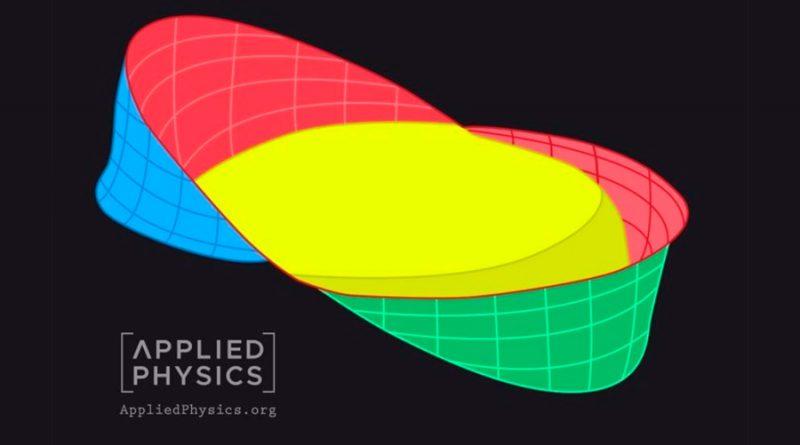Físicos plantean cómo viajar más rápido que la luz
