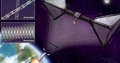 Hacia una estación espacial con gravedad artificial