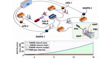 Un interruptor acerca el internet cuántico a la realidad