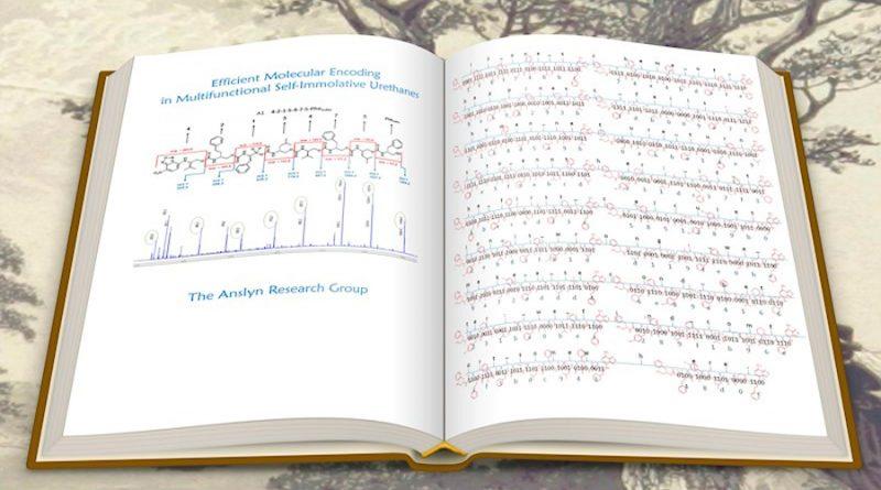 Un pasaje de un libro de Jane Austen es codificado en un polímero