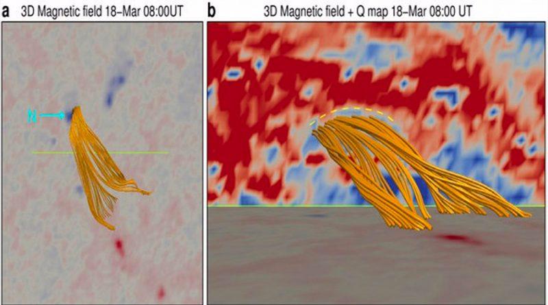 Reconstrucción 3D de una burbuja formada bajo una prominencia solar