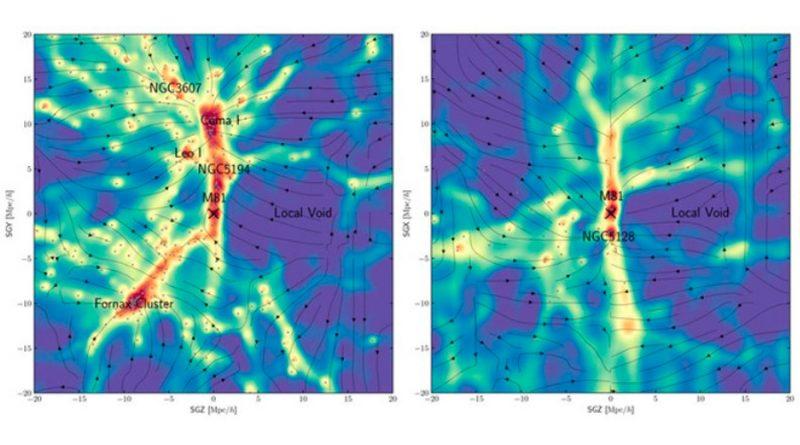 La IA descubre puentes ocultos de materia oscura entre las galaxias