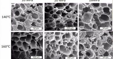 Convertir plástico en espuma para combatir la contaminación