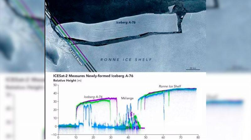 El iceberg A76 se parte en tres y ya no es el más grande del mundo