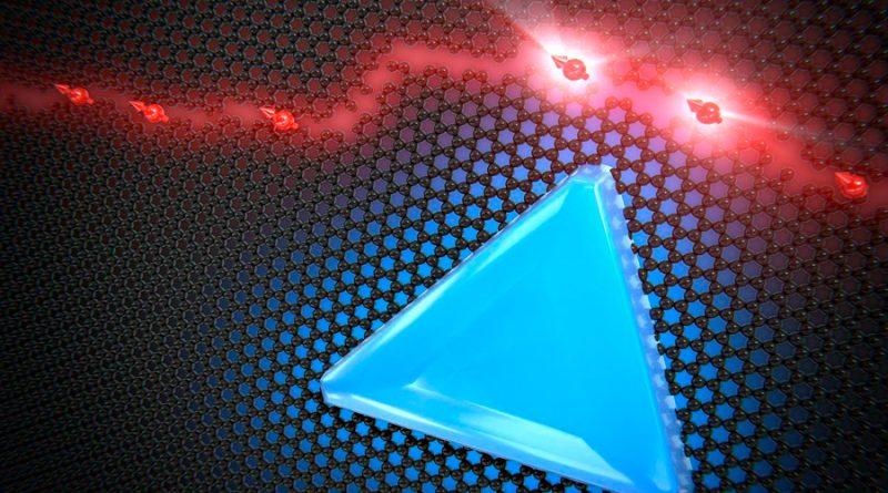 Nuevo paso hacia los cúbits topológicos de grafeno