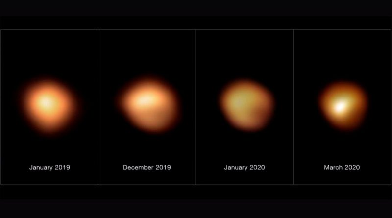 Resuelto el misterio de la disminución de brillo de Betelgeuse