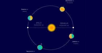 La Tierra, a velocidad mínima este 5 de julio