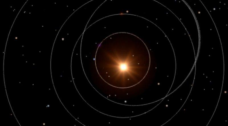 ¿Quieres que un asteroide lleve tu nombre? Así es el proceso