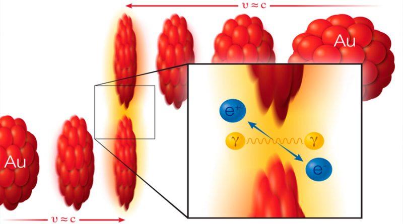 Comprobado: las colisiones de luz producen materia y antimateria a partir de energía pura
