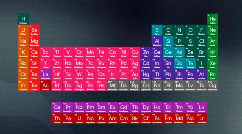 Google lanza tabla periódica en 3D totalmente gratis