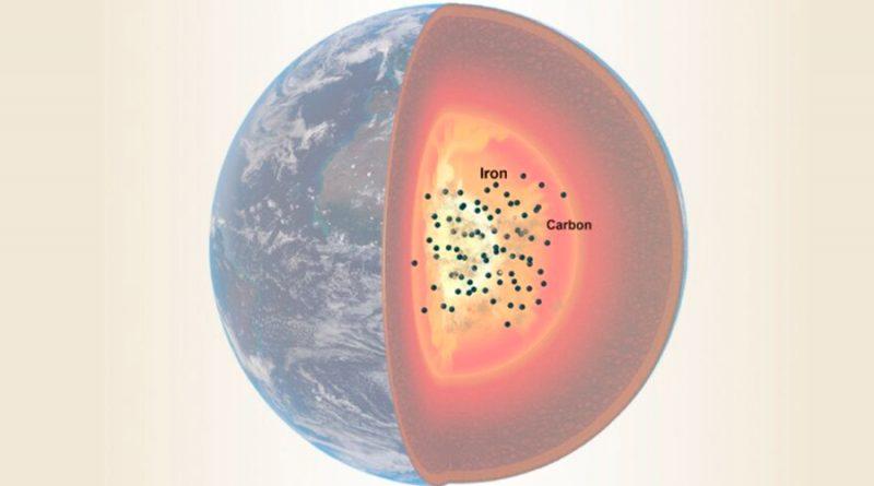 El núcleo de la Tierra es un inmenso depósito de carbono