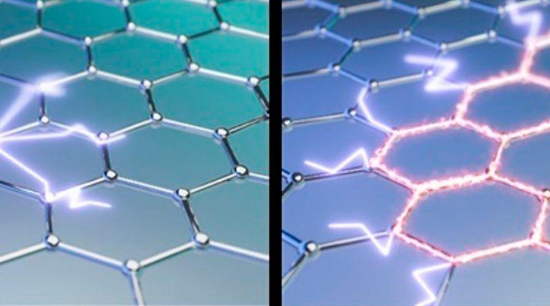 Descubren que el grafeno evita el calentamiento de dispositivos electrónicos